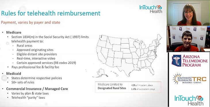 Image of a slide about Rules for telehealth reimbursement